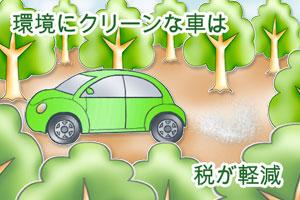 自動車税のグリーン化